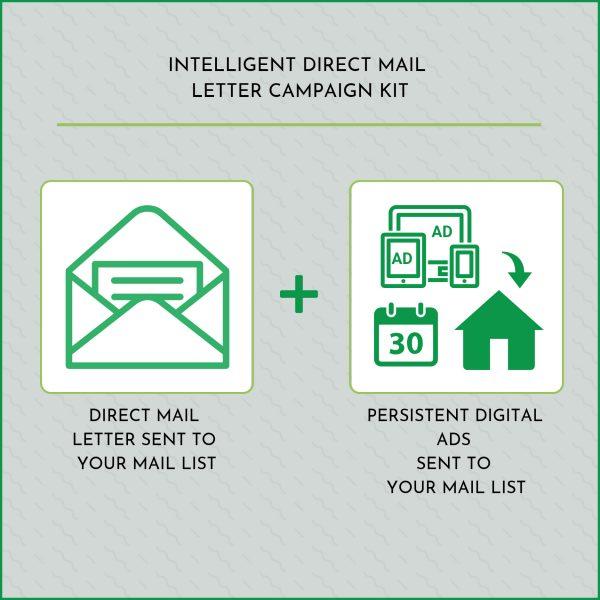letter-campaign-kit