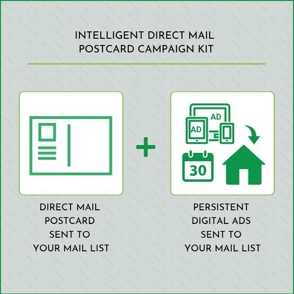 postcard-campaign-kit